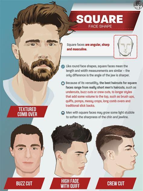 labākie vīriešu matu griezumi jūsu sejas formai (ilustrēts ...