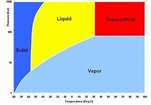 Carbon Dioxide  U00ab  U0426 U0435 U0440 U043a U043e U0432 U044c  U0026quot  U0412 U0438 U0444 U043b U0435 U0435 U043c U0026quot