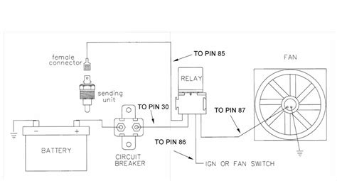 Tech How Automatic Fan Temperature Switch The Dime