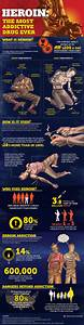 Heroin Addiction and The Effects of Abuse - An Infographic
