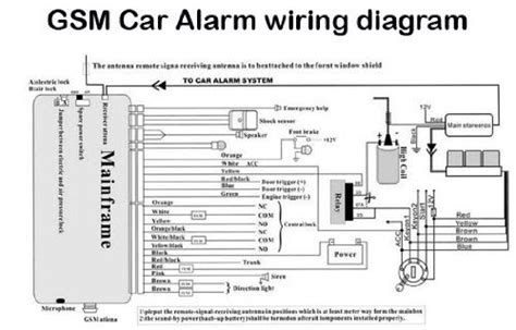 car alarms with remote start reviews car alarm wiring diagrams color and install directions