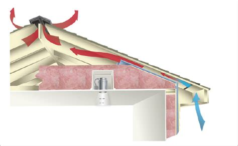 exhaust fan kitchen roof vents 101 install roof vents for proper attic