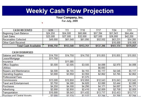 cash flow template cash flow projection template