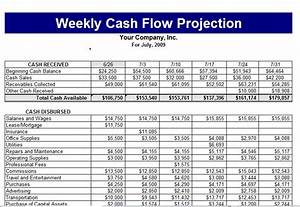 personal monthly budget template personal monthly budget With sba cash flow statement template