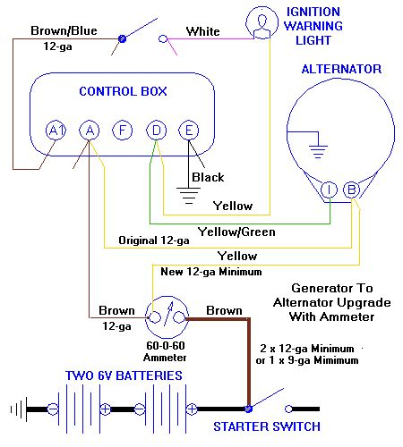 Car Amp Meter With Alternator