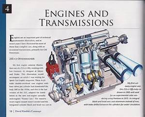 Hot Rod Engine Tech David Kimble U0026 39 S Cutaways