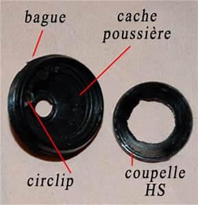 Comment Reparer Un Maitre Cylindre De Frein : tuto sur la r paration d 39 un maitre cylindre pr19 brembo ~ Gottalentnigeria.com Avis de Voitures