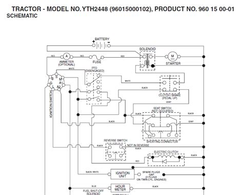 Husqvarna Lawn Mower Wiring Diagram by Technical Car Experts Answers Everything You Need