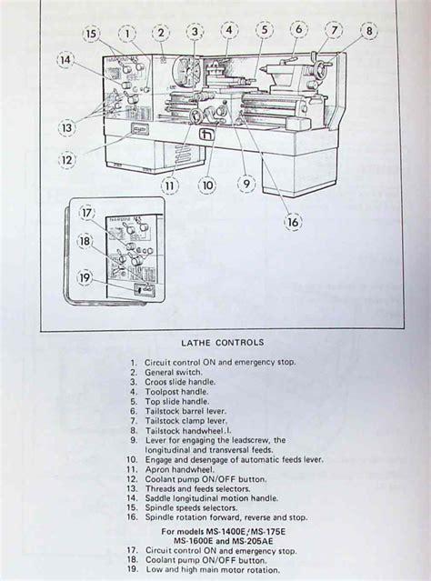 nardini lathe ms         manual