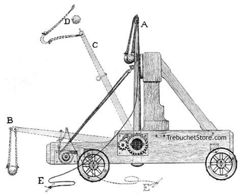 siege social vinci catapult blueprints pixshark com images galleries