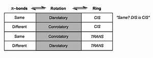 Cumulative Electrocyclic Problems
