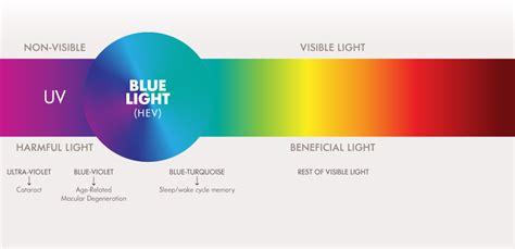 blue light macular degeneration blue light macular degeneration iron blog