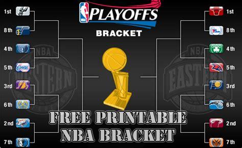 nba finals prediction  nba championship betting odds