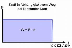 Arbeit W Berechnen : spannenergie ~ Themetempest.com Abrechnung