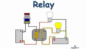 What Is A Relay  How Does A Relay Work And Types Of Relays