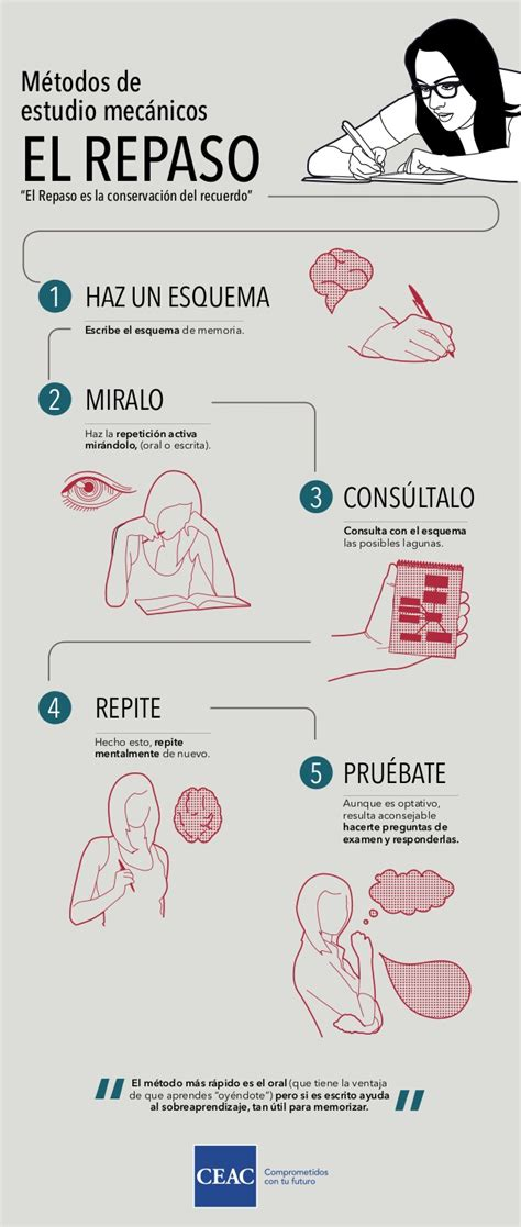 Cómo Debes Repasar Cuando Estudias #infografia #infographic #education  Tics Y Formación