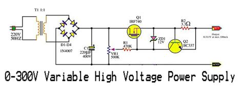 Variable High Voltage Power Supply