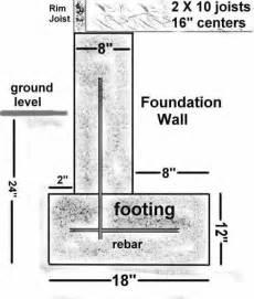 Building Construction  U2013 Thelibraryofcivilengineer