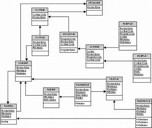 Wiring Diagram Letter Codes