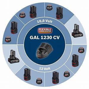 Bosch 10 8v Serie : bosch gal 1230 cv 12v battery charger 2607226105 ~ A.2002-acura-tl-radio.info Haus und Dekorationen