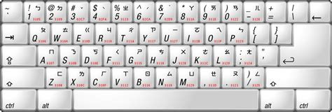Keyboard Layout Zhuyin.svg