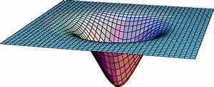 Spacetime - Visualizing Gravity In 3d