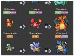 Pikachu Evolution Level Pokemon Fire Red   Online Pictures Reference