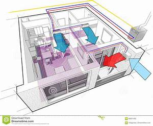 Apartment Diagram With Underfloor Heating And Gas Water