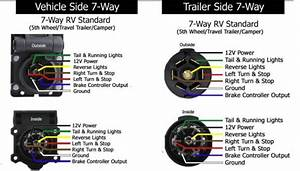 Trailer Brakes Lock Up When 2016 Jeep Grand Cherokee Is In Reverse