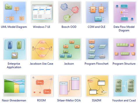 Uml Diagram Software Professional Diagrams