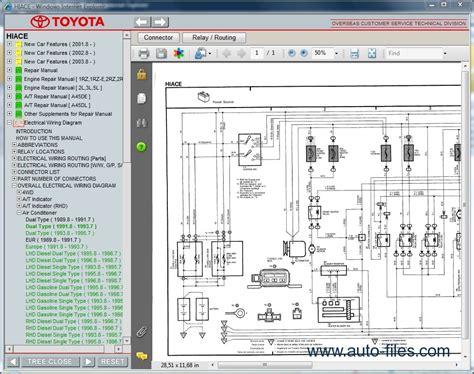 Toyota Hiace Repair Manuals Download Wiring Diagram