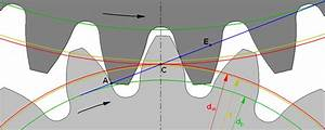 Zahnrad Modul Berechnen : zahnrad modul 1 fr sen zerspanungsbude ~ Themetempest.com Abrechnung