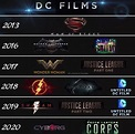 All DCEU Movies Ranked From Worst to Best - sandwichjohnfilms