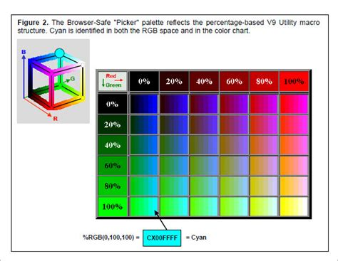 7 html color code chart templates free sle exle