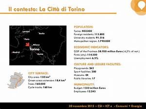 Torino Smart City Le azioni per l'Energia