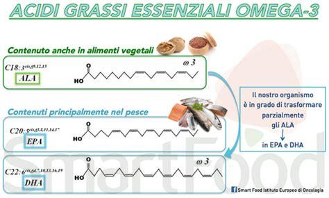 omega 3 e 6 alimenti non pesce le 5 fonti vegetali di omega 3 greenme