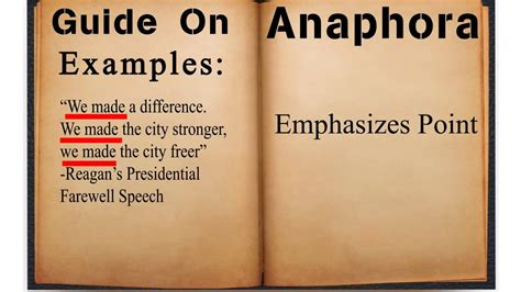 citroen classic list of synonyms and antonyms of the word anaphora