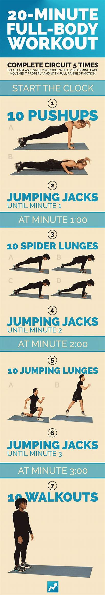 Workout Workouts Quick Minutes