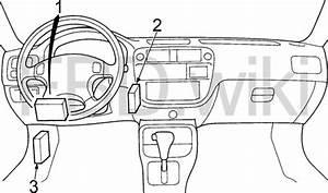 Manual Transmission Diagram For Honda Civic 1996