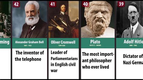World Most Influential People In History The 1st Will