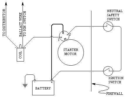 Gm Solenoid Wire Diagram by Tecref4