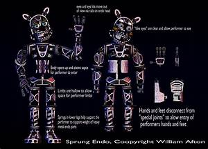 A Little Guide On How Sprung Endo Works C   Used Fredbeers