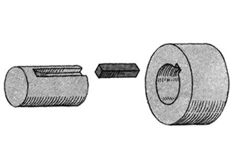 transmitting torque  keyed shafts