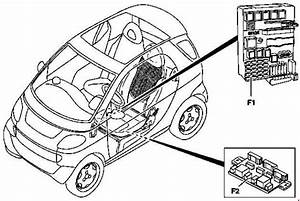 Smart City Coupe  1998 - 2002  - Fuse Box Diagram