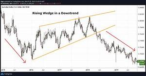 The Rising Wedge Pattern Explained With Examples
