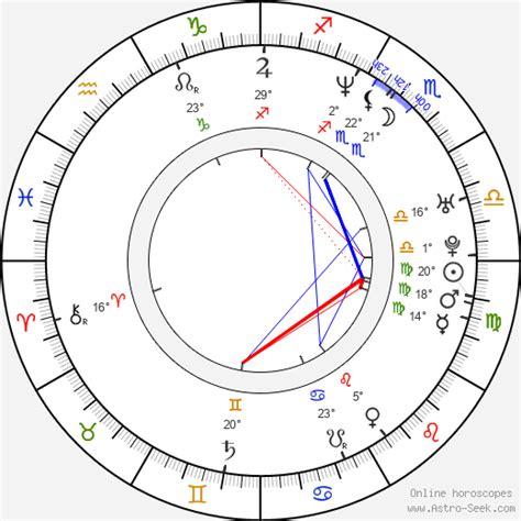 birth chart  kelly chen astrology horoscope