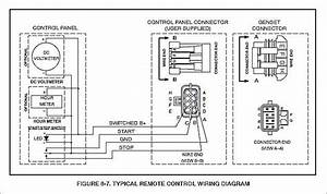 Wiring Diagram For Onan Rv Generator
