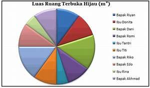 Menyajikan Data Diagram Batang Dan Lingkaran