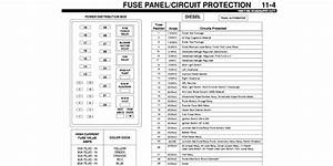 1999 Ford Explorer Fuse Panel Diagram