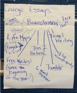 writing services research paper creative writing technology unisa creative writing modules